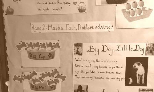 maths-problem-solving-fair-scaled-vintage